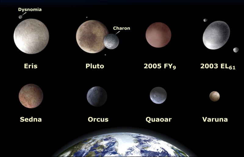 the 8 dwarf planets - photo #20